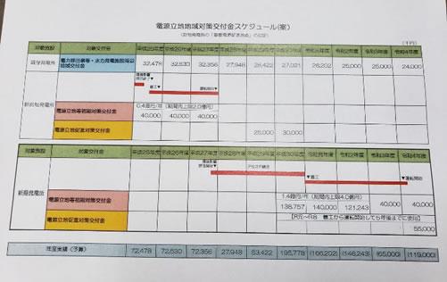 地方交付税で、小さい自治体を応援の中川郁子(ゆうこ)写真