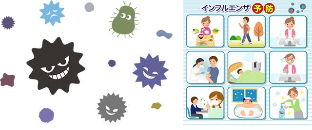 インフルエンザの予防(栄養・運動・手洗い・予防接種・加湿器・うがい・マスク・ストレス解消・アルコール消毒)