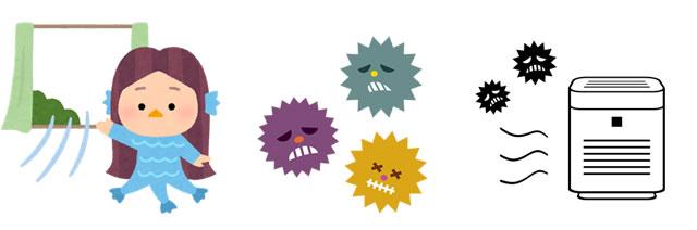 ウイルスが弱まるイメージ図