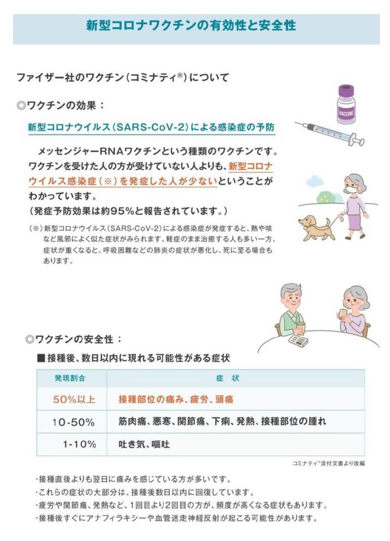 新型コロナワクチンの有効性と安全性