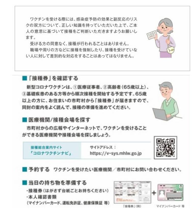 ワクチン接種の接種券を確認する。